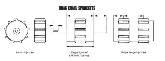 Sprockets for drag chains